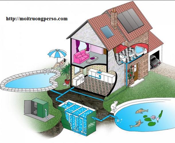 Những câu hỏi thường gặp nhất trong xử lý nước thải sinh hoạt đô thị