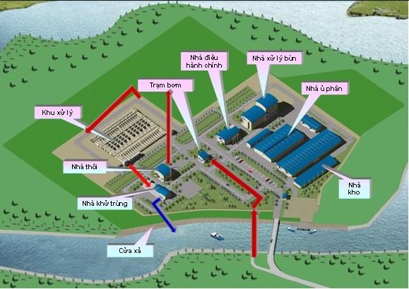 Mô hình hệ thống xử lý nước thải